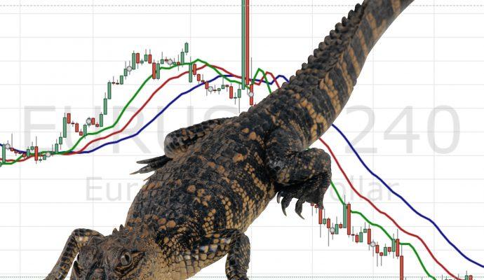 Торговая стратегия «Аллигатор»