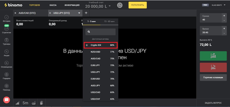 Индекс криптовалюты в терминале Binomo